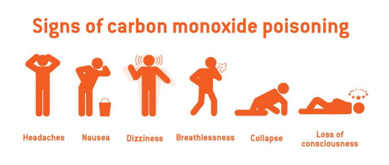 carbon-monoxide-gas-safety